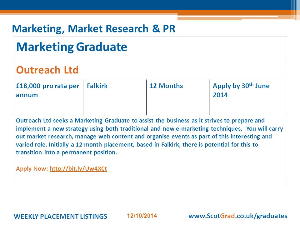 WEEKLY PLACEMENT LISTINGS 12/10/2014 www.ScotGrad.co.uk/graduates Marketing Graduate Outreach Ltd £18,000 pro rata per annum Falkirk12 MonthsApply by 30 th June 2014 Outreach Ltd seeks a Marketing Graduate to assist the business as it strives to prepare and implement a new strategy using both traditional and new e-marketing techniques.