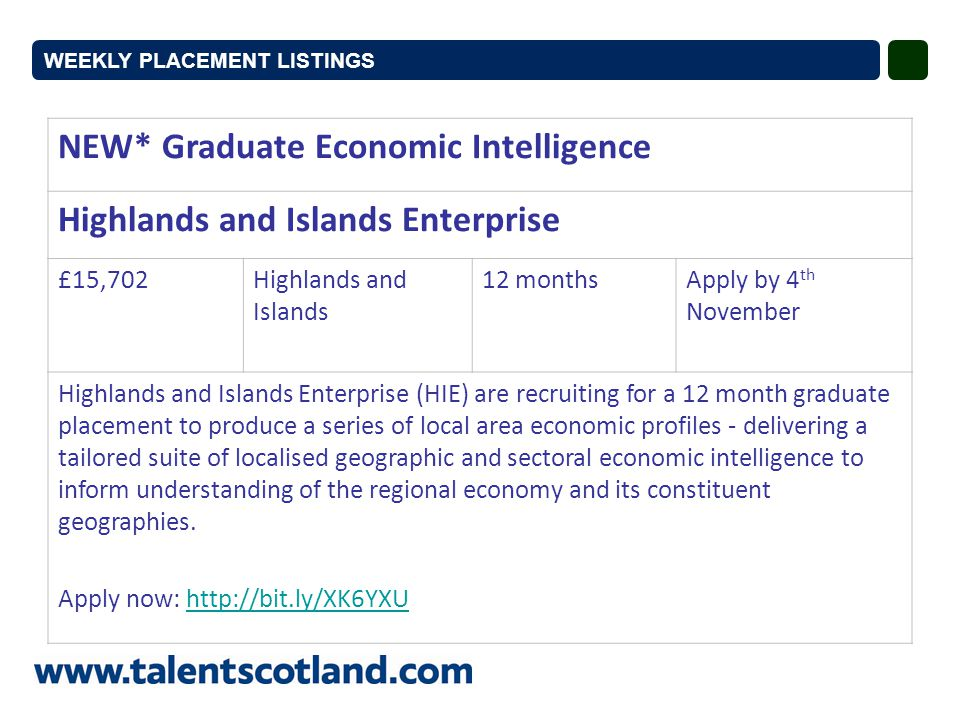 NEW* Graduate Economic Intelligence Highlands and Islands Enterprise £15,702Highlands and Islands 12 monthsApply by 4 th November Highlands and Islands Enterprise (HIE) are recruiting for a 12 month graduate placement to produce a series of local area economic profiles - delivering a tailored suite of localised geographic and sectoral economic intelligence to inform understanding of the regional economy and its constituent geographies.