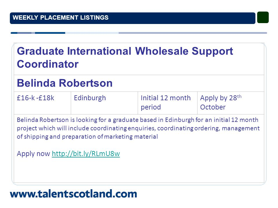 WEEKLY PLACEMENT LISTINGS Graduate International Wholesale Support Coordinator Belinda Robertson £16-k -£18kEdinburghInitial 12 month period Apply by 28 th October Belinda Robertson is looking for a graduate based in Edinburgh for an initial 12 month project which will include coordinating enquiries, coordinating ordering, management of shipping and preparation of marketing material Apply now http://bit.ly/RLmU8whttp://bit.ly/RLmU8w
