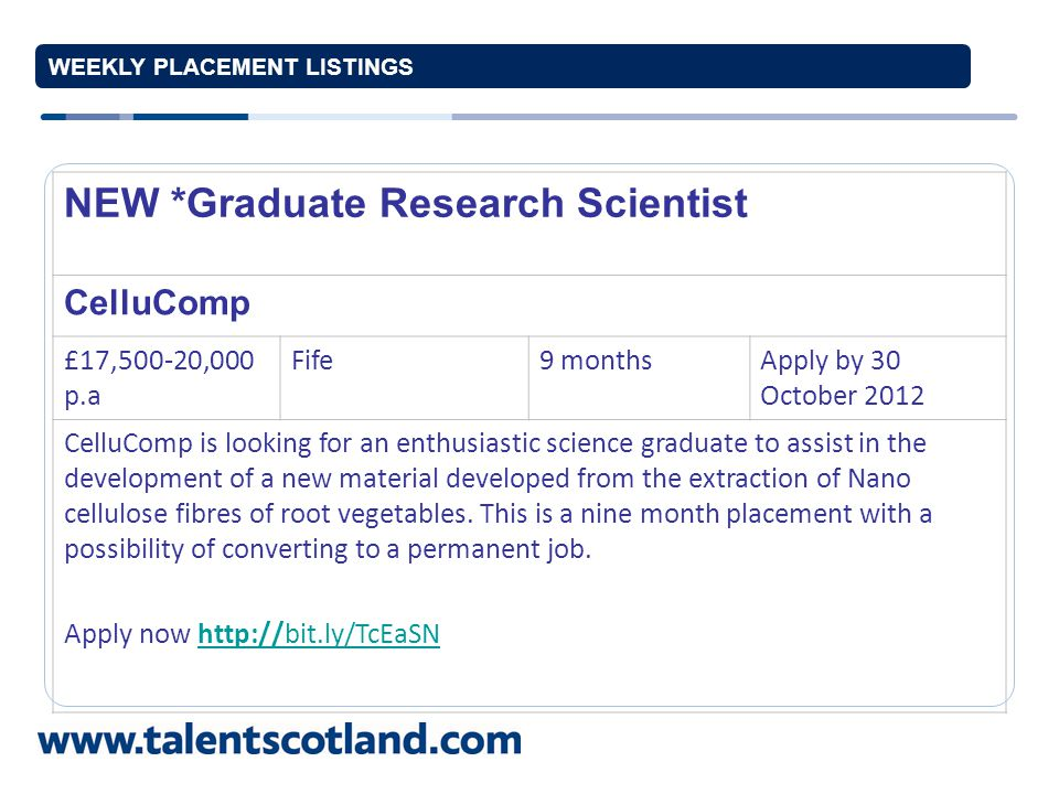 WEEKLY PLACEMENT LISTINGS NEW *Graduate Research Scientist CelluComp £17,500-20,000 p.a Fife9 monthsApply by 30 October 2012 CelluComp is looking for an enthusiastic science graduate to assist in the development of a new material developed from the extraction of Nano cellulose fibres of root vegetables.