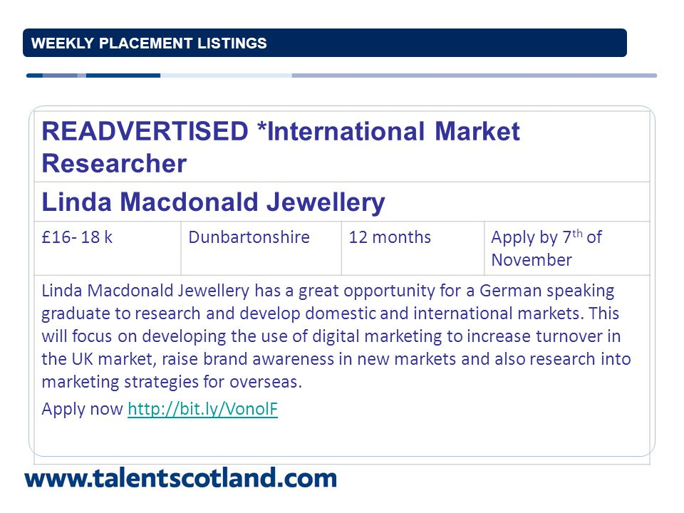 WEEKLY PLACEMENT LISTINGS NEW* International Market Research and Digital Marketing Executive Flavours of Italy Ltd £14kEdinburgh & Lothian 12 months to permanent Apply by 5 th November Flavours of Italy Ltd has a great opportunity for a graduate to work as part of a team to research key international markets and assist with online marketing to international audiences for this outbound Italian tour operator.