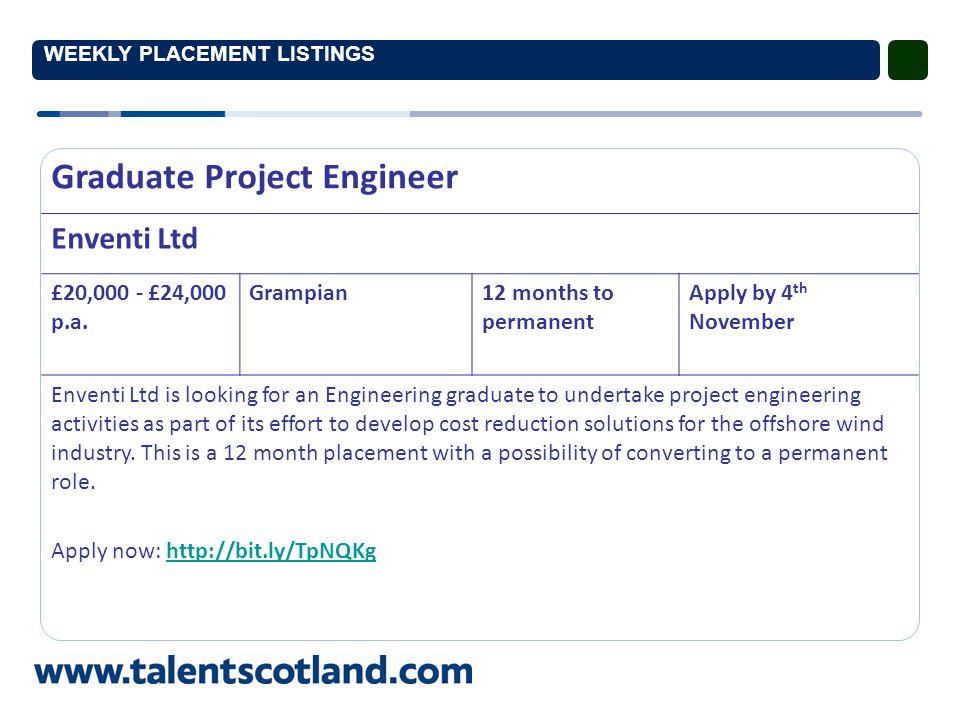 Graduate Project Engineer Enventi Ltd £20,000 - £24,000 p.a.