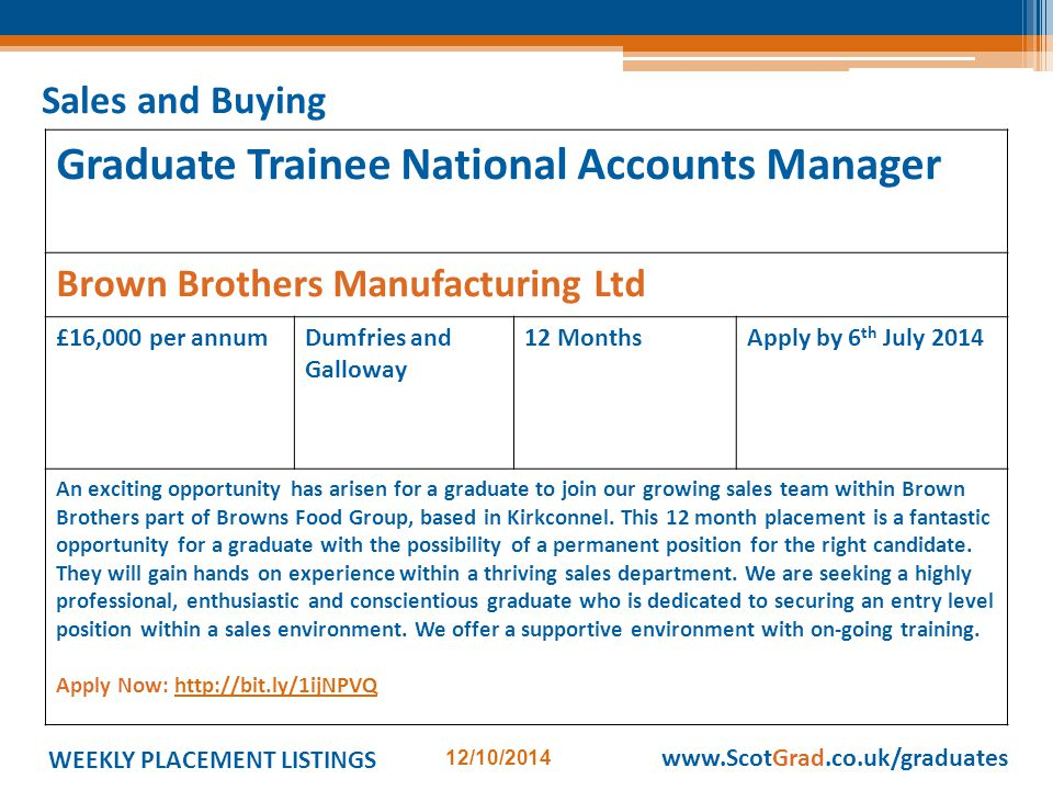 WEEKLY PLACEMENT LISTINGS 12/10/2014 www.ScotGrad.co.uk/graduates Graduate Trainee National Accounts Manager Brown Brothers Manufacturing Ltd £16,000 per annumDumfries and Galloway 12 MonthsApply by 6 th July 2014 An exciting opportunity has arisen for a graduate to join our growing sales team within Brown Brothers part of Browns Food Group, based in Kirkconnel.