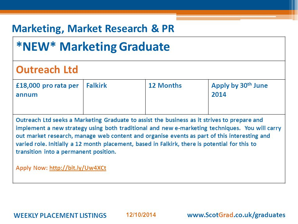 WEEKLY PLACEMENT LISTINGS 12/10/2014 www.ScotGrad.co.uk/graduates *NEW* Marketing Graduate Outreach Ltd £18,000 pro rata per annum Falkirk12 MonthsApply by 30 th June 2014 Outreach Ltd seeks a Marketing Graduate to assist the business as it strives to prepare and implement a new strategy using both traditional and new e-marketing techniques.