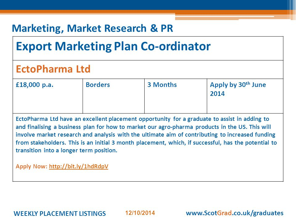 WEEKLY PLACEMENT LISTINGS 12/10/2014 www.ScotGrad.co.uk/graduates Export Marketing Plan Co-ordinator EctoPharma Ltd £18,000 p.a.Borders3 MonthsApply by 30 th June 2014 EctoPharma Ltd have an excellent placement opportunity for a graduate to assist in adding to and finalising a business plan for how to market our agro-pharma products in the US.