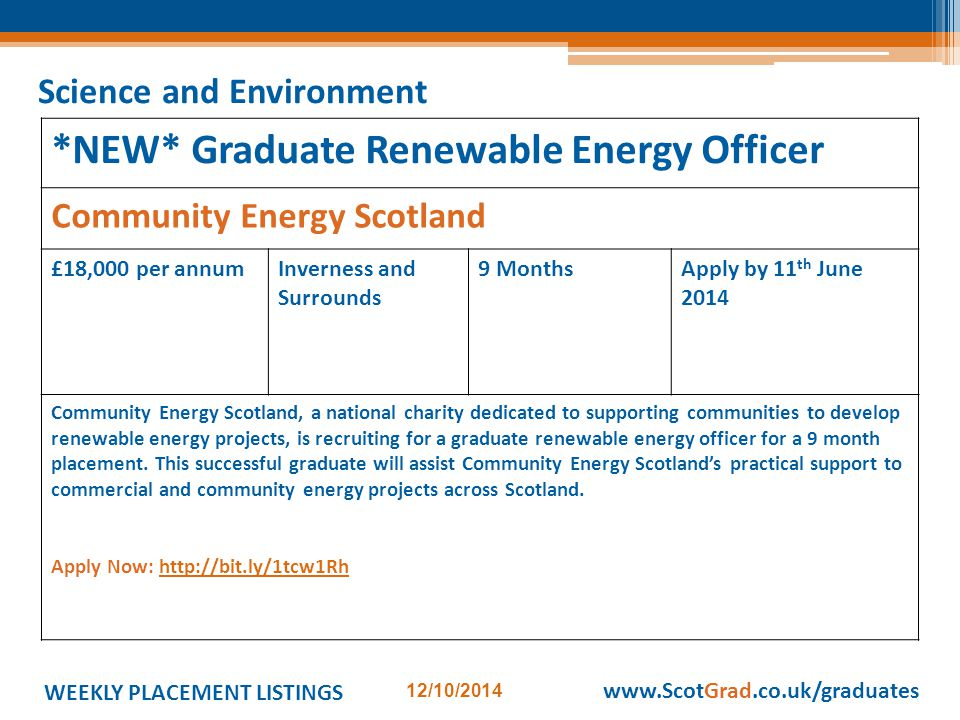 WEEKLY PLACEMENT LISTINGS 12/10/2014 www.ScotGrad.co.uk/graduates *NEW* Graduate Renewable Energy Officer Community Energy Scotland £18,000 per annumInverness and Surrounds 9 MonthsApply by 11 th June 2014 Community Energy Scotland, a national charity dedicated to supporting communities to develop renewable energy projects, is recruiting for a graduate renewable energy officer for a 9 month placement.