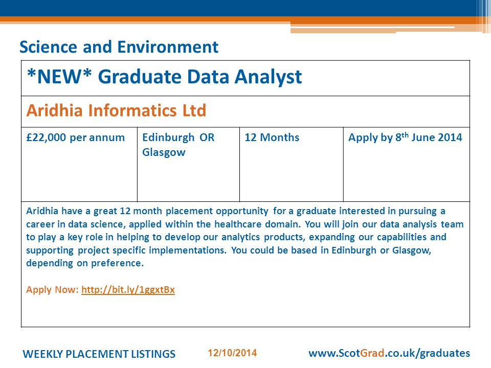 WEEKLY PLACEMENT LISTINGS 12/10/2014 www.ScotGrad.co.uk/graduates *NEW* Graduate Data Analyst Aridhia Informatics Ltd £22,000 per annumEdinburgh OR Glasgow 12 MonthsApply by 8 th June 2014 Aridhia have a great 12 month placement opportunity for a graduate interested in pursuing a career in data science, applied within the healthcare domain.