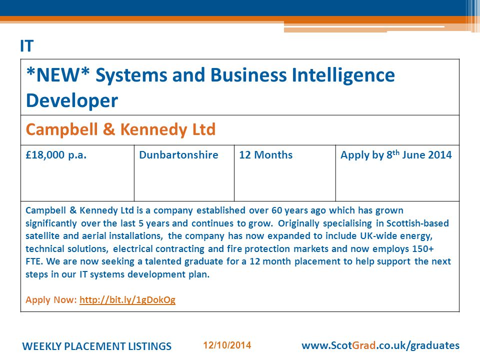WEEKLY PLACEMENT LISTINGS 12/10/2014 www.ScotGrad.co.uk/graduates *NEW* Systems and Business Intelligence Developer Campbell & Kennedy Ltd £18,000 p.a.Dunbartonshire12 MonthsApply by 8 th June 2014 Campbell & Kennedy Ltd is a company established over 60 years ago which has grown significantly over the last 5 years and continues to grow.