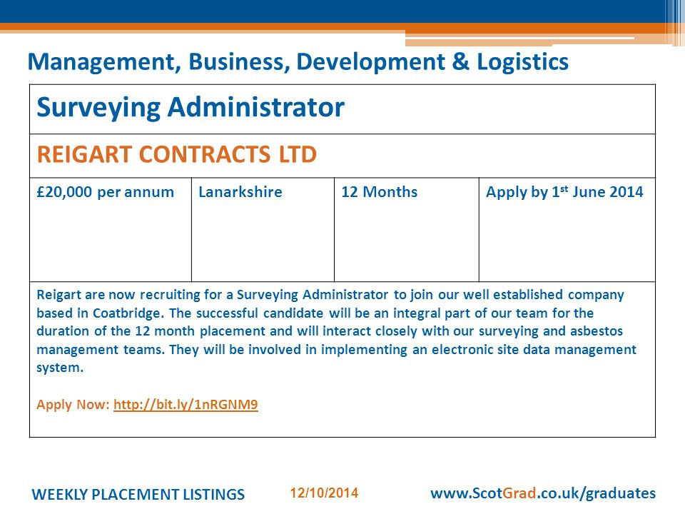 WEEKLY PLACEMENT LISTINGS 12/10/2014 www.ScotGrad.co.uk/graduates Surveying Administrator REIGART CONTRACTS LTD £20,000 per annumLanarkshire12 MonthsApply by 1 st June 2014 Reigart are now recruiting for a Surveying Administrator to join our well established company based in Coatbridge.