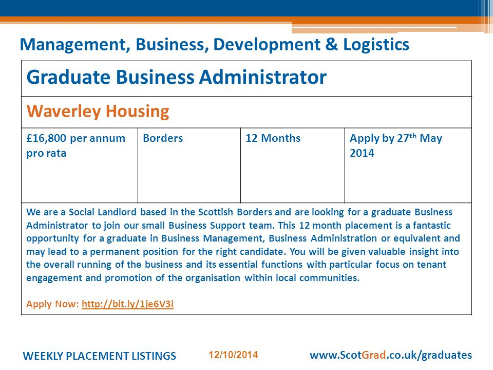 WEEKLY PLACEMENT LISTINGS 12/10/2014 www.ScotGrad.co.uk/graduates Graduate Business Administrator Waverley Housing £16,800 per annum pro rata Borders12 MonthsApply by 27 th May 2014 We are a Social Landlord based in the Scottish Borders and are looking for a graduate Business Administrator to join our small Business Support team.