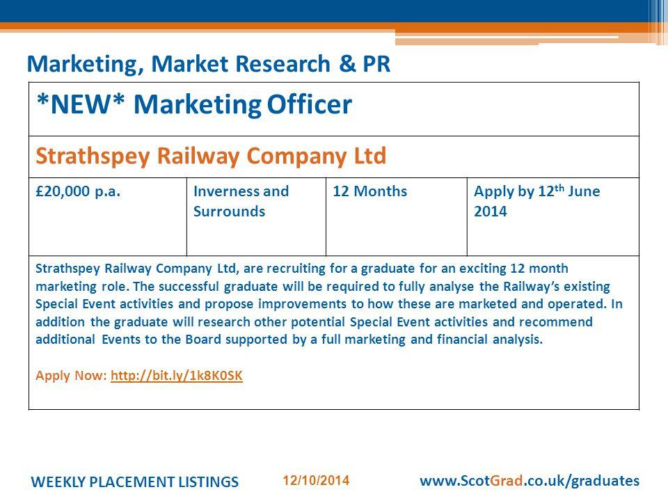 WEEKLY PLACEMENT LISTINGS 12/10/2014 www.ScotGrad.co.uk/graduates *NEW* Marketing Associate DSA Practice £17,500 p.a.