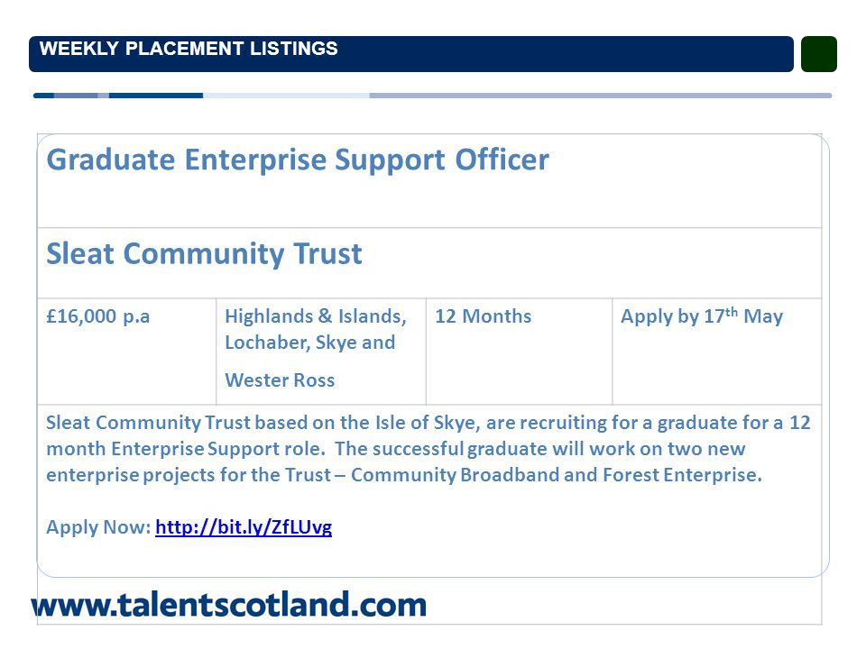 WEEKLY PLACEMENT LISTINGS Graduate Enterprise Support Officer Sleat Community Trust £16,000 p.aHighlands & Islands, Lochaber, Skye and Wester Ross 12 MonthsApply by 17 th May Sleat Community Trust based on the Isle of Skye, are recruiting for a graduate for a 12 month Enterprise Support role.