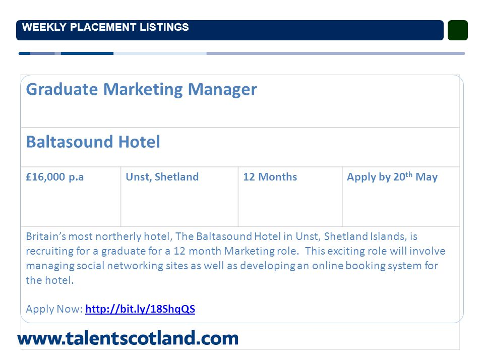 WEEKLY PLACEMENT LISTINGS Graduate Marketing Manager Baltasound Hotel £16,000 p.aUnst, Shetland12 MonthsApply by 20 th May Britain's most northerly hotel, The Baltasound Hotel in Unst, Shetland Islands, is recruiting for a graduate for a 12 month Marketing role.
