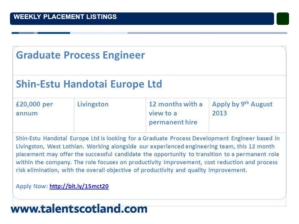 WEEKLY PLACEMENT LISTINGS Graduate Process Engineer Shin-Estu Handotai Europe Ltd £20,000 per annum Livingston12 months with a view to a permanent hire Apply by 9 th August 2013 Shin-Estu Handotai Europe Ltd is looking for a Graduate Process Development Engineer based in Livingston, West Lothian.