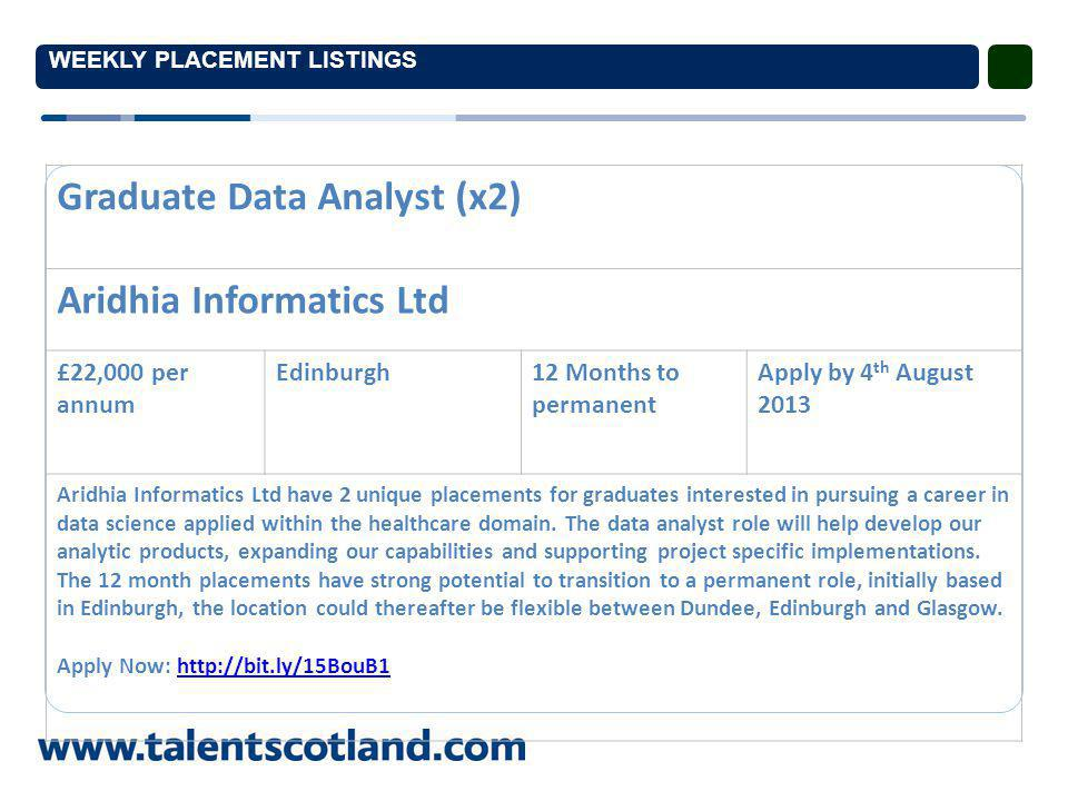 WEEKLY PLACEMENT LISTINGS Graduate Data Analyst (x2) Aridhia Informatics Ltd £22,000 per annum Edinburgh12 Months to permanent Apply by 4 th August 2013 Aridhia Informatics Ltd have 2 unique placements for graduates interested in pursuing a career in data science applied within the healthcare domain.
