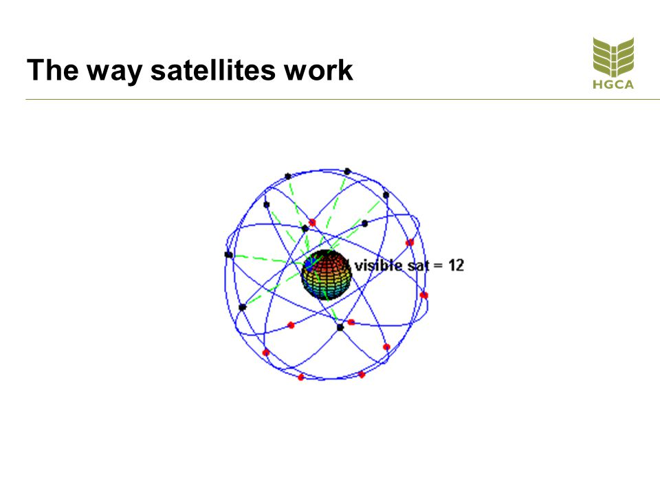 The way satellites work