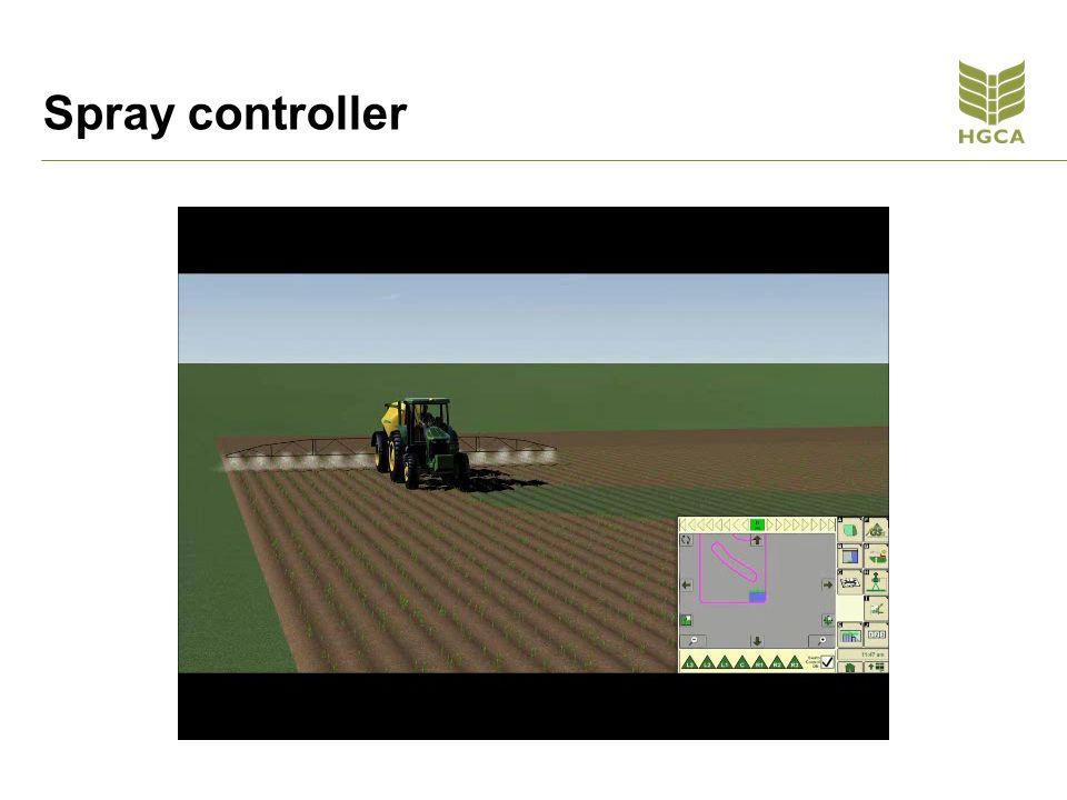 Spray controller