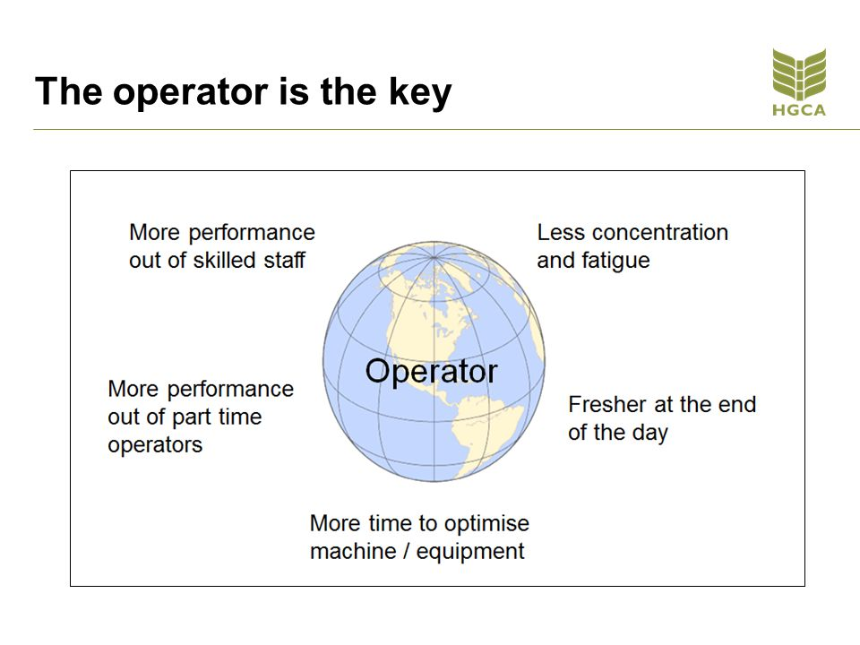 The operator is the key