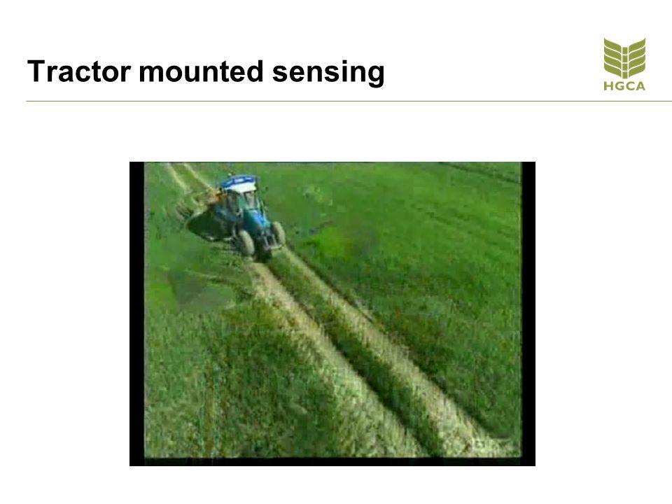 Tractor mounted sensing