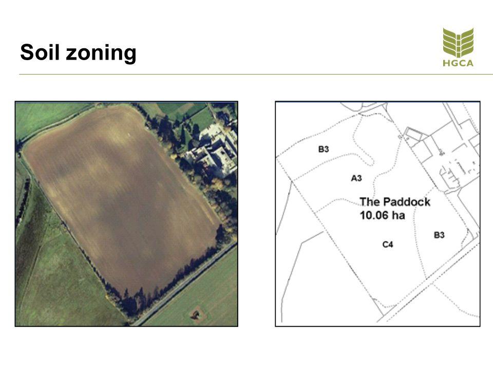 Soil zoning