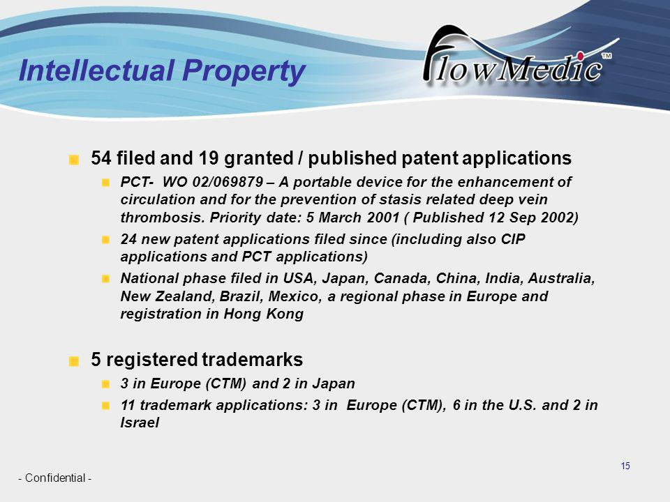 - Confidential - 15 Intellectual Property 54 filed and 19 granted / published patent applications PCT- WO 02/069879 – A portable device for the enhanc