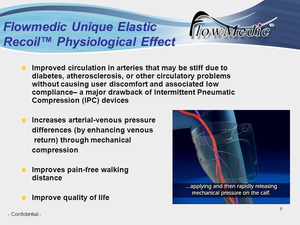 - Confidential - 9 Flowmedic Unique Elastic Recoil™ Physiological Effect Improved circulation in arteries that may be stiff due to diabetes, atheroscl