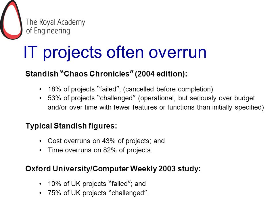 "Standish "" Chaos Chronicles "" (2004 edition): 18% of projects "" failed "" ; (cancelled before completion) 53% of projects "" challenged "" (operational,"