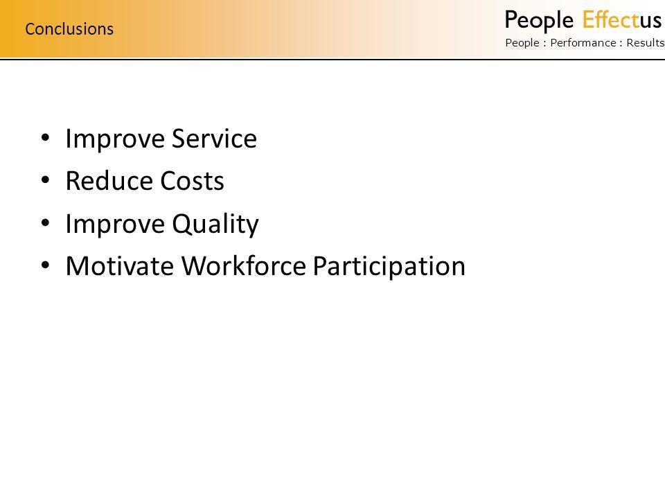 People Effectus People : Performance : Results People Effectus People : Performance : Results hello@peopleeffectus.co.uk 07977 480 150 0131 516 3556 www.peopleeffectus.co.uk