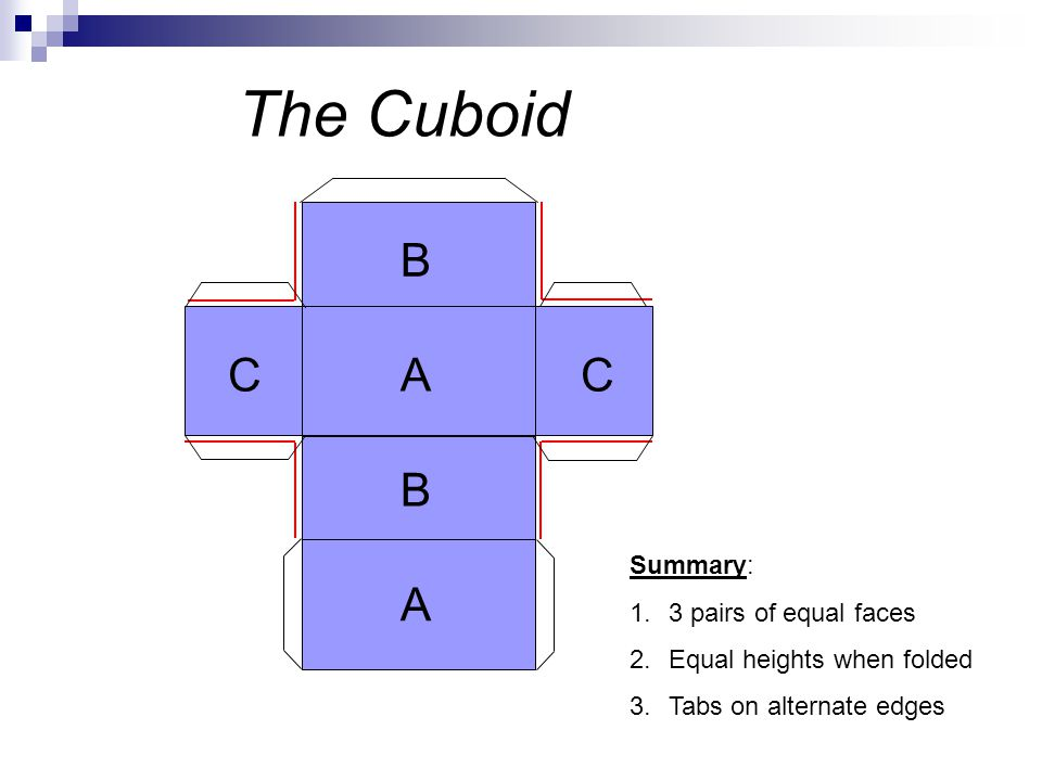 The Cuboid CC B B A A Summary: 1.3 pairs of equal faces 2.Equal heights when folded 3.Tabs on alternate edges