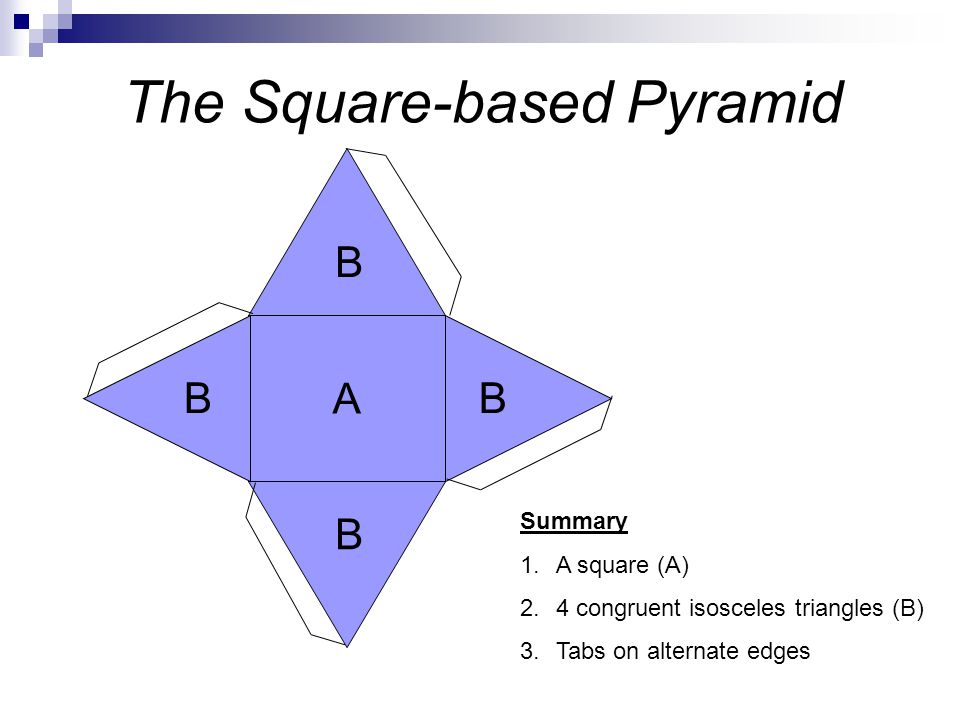 The Square-based Pyramid B B B B A Summary 1.A square (A) 2.4 congruent isosceles triangles (B) 3.Tabs on alternate edges