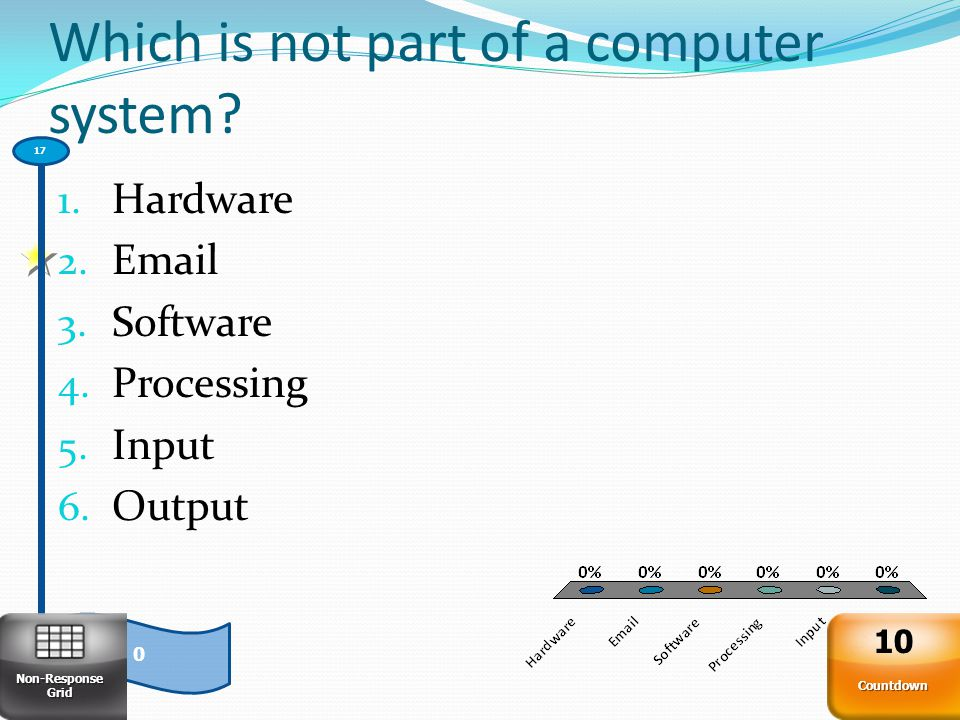 Which is not part of a computer system. 1. Hardware 2.