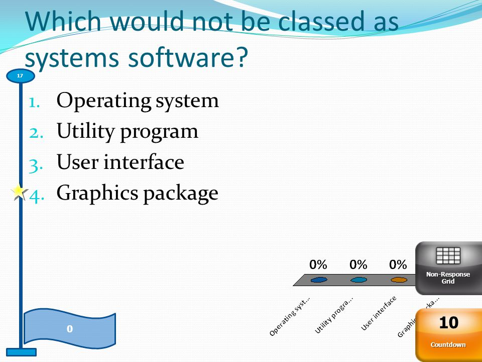 Which would not be classed as systems software. 0 17 1.