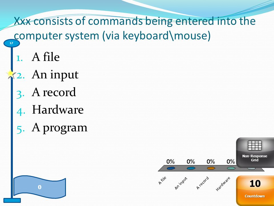 Xxx consists of commands being entered into the computer system (via keyboard\mouse) 0 17 1.