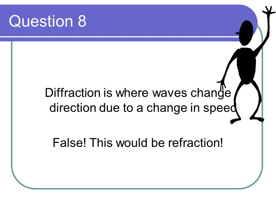 Question 19 A noisy wave is a bad thing. Noise is interference but can be corrected. True!