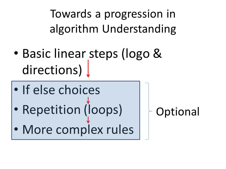 Towards a progression in algorithm Understanding Basic linear steps (logo & directions) If else choices Repetition (loops) More complex rules Optional