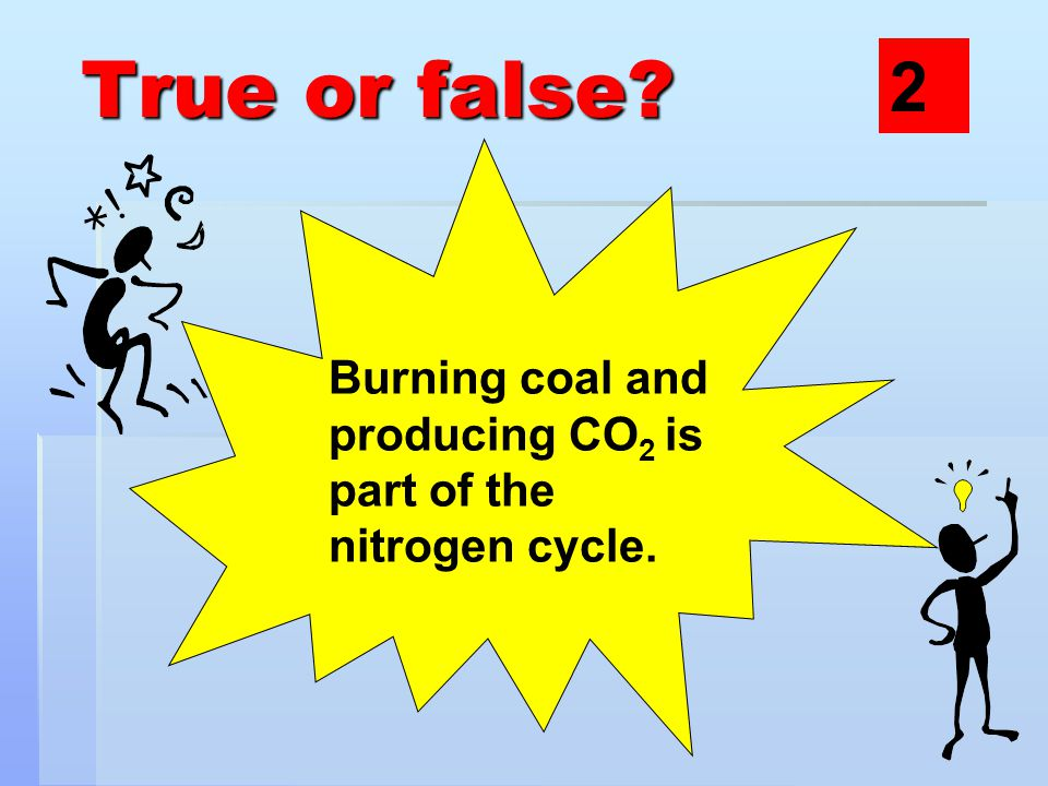 True or false? Ammonium compounds contain this group of atoms N H H H H 3