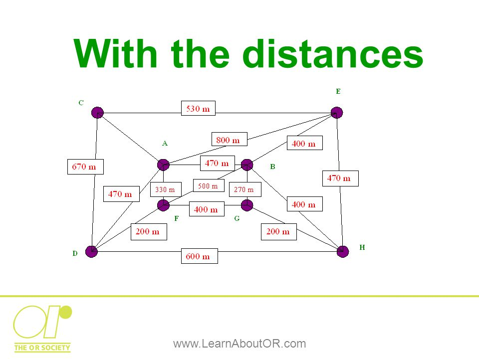 Let's summarise the problem We want to connect all the places on the map with the least possible total distance of road www.LearnAboutOR.com