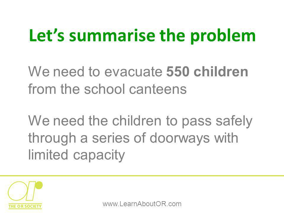 www.LearnAboutOR.com Let's summarise the problem We need to evacuate 550 children from the school canteens We need the children to pass safely through a series of doorways with limited capacity