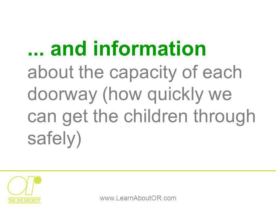 www.LearnAboutOR.com...