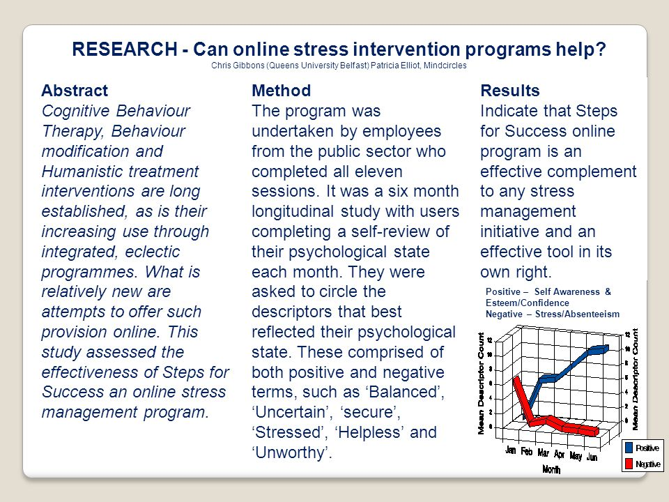 RESEARCH - Can online stress intervention programs help.