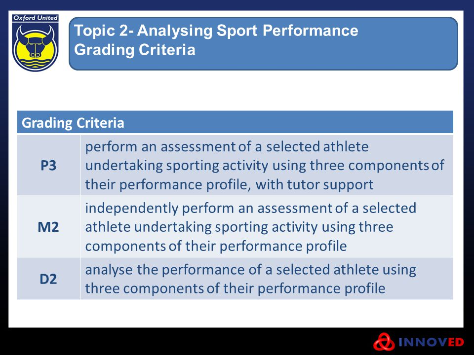 Topic 2- Analysing Sport Performance Grading Criteria P3 perform an assessment of a selected athlete undertaking sporting activity using three compone