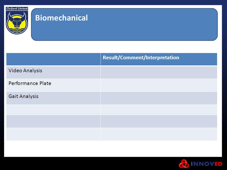 Biomechanical Result/Comment/Interpretation Video Analysis Performance Plate Gait Analysis