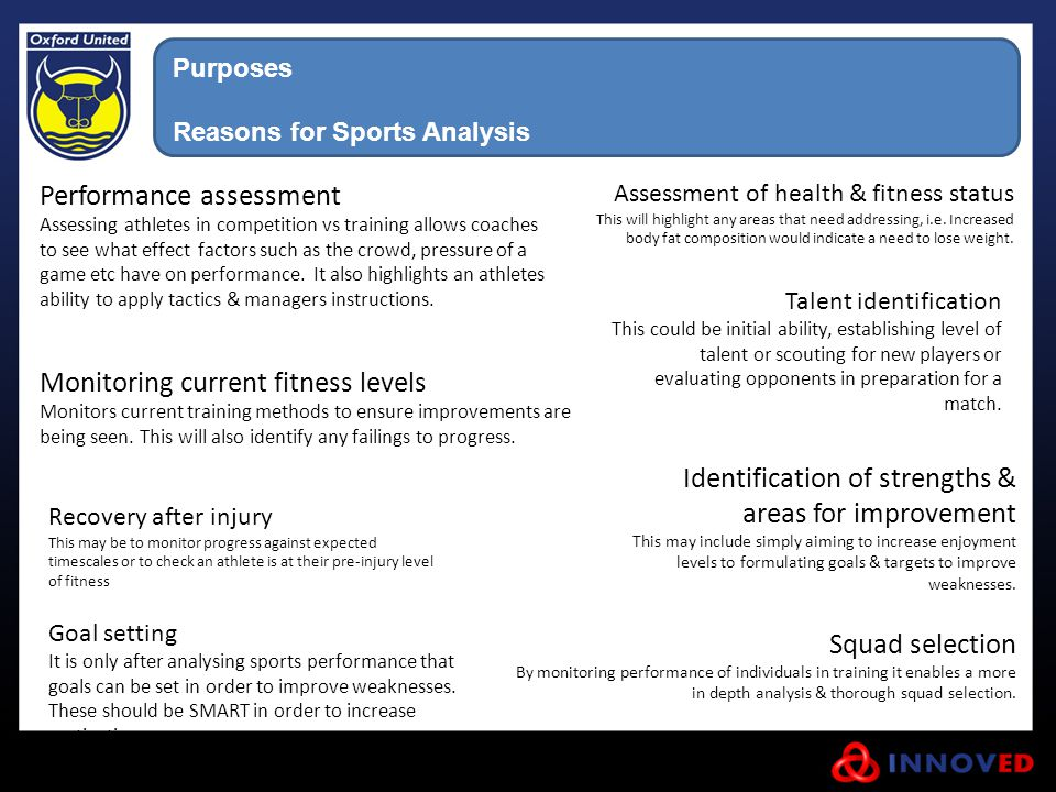 Purposes Reasons for Sports Analysis Monitoring current fitness levels Monitors current training methods to ensure improvements are being seen. This w