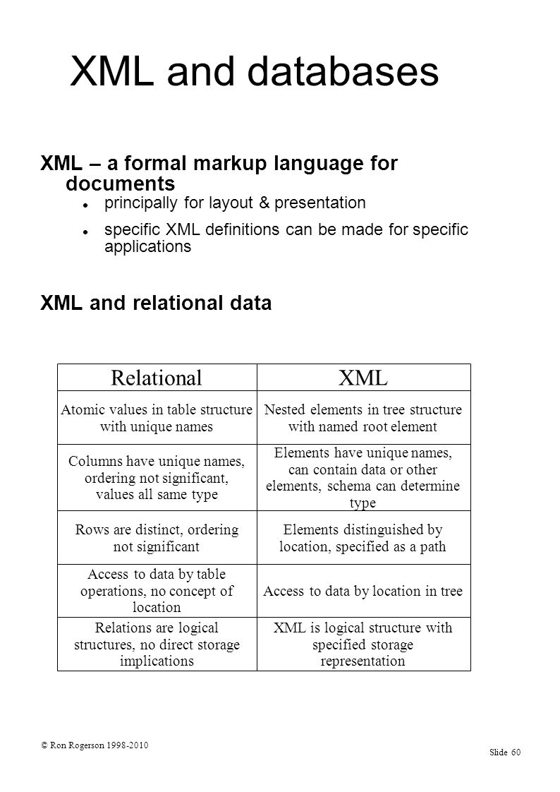 © Ron Rogerson 1998-2010 Slide 60 XML and databases XML – a formal markup language for documents principally for layout & presentation specific XML definitions can be made for specific applications XML and relational data RelationalXML Atomic values in table structure with unique names Nested elements in tree structure with named root element Columns have unique names, ordering not significant, values all same type Elements have unique names, can contain data or other elements, schema can determine type Rows are distinct, ordering not significant Elements distinguished by location, specified as a path Access to data by table operations, no concept of location Access to data by location in tree Atomic values in table structure with unique names Nested elements in tree structure with named root element Relations are logical structures, no direct storage implications XML is logical structure with specified storage representation