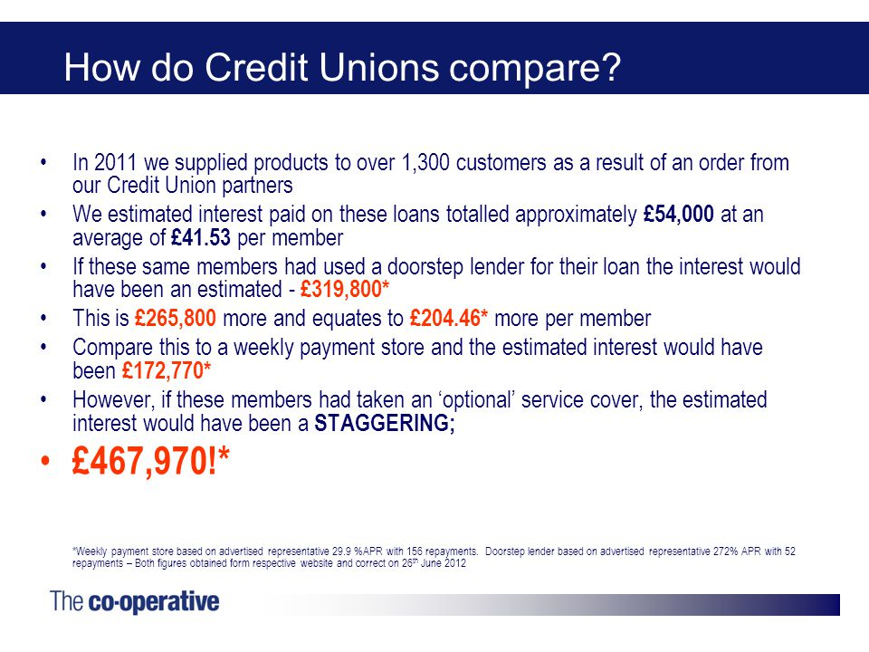 How do Credit Unions compare.