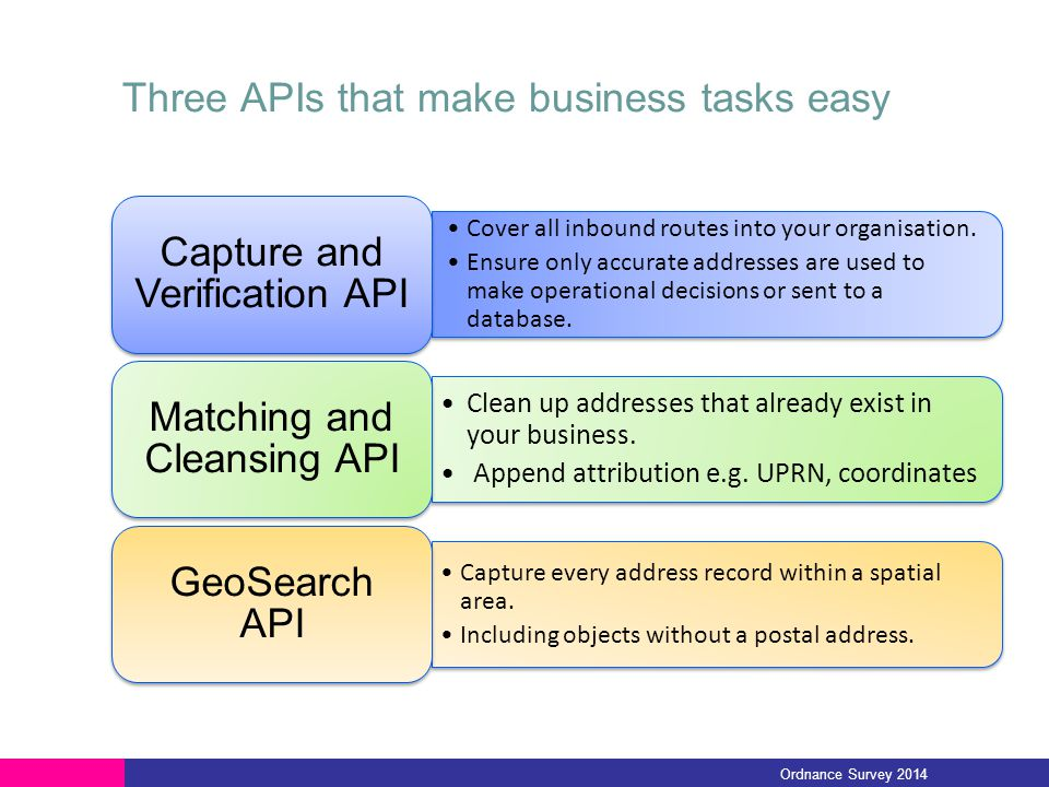 Three APIs that make business tasks easy Cover all inbound routes into your organisation. Ensure only accurate addresses are used to make operational