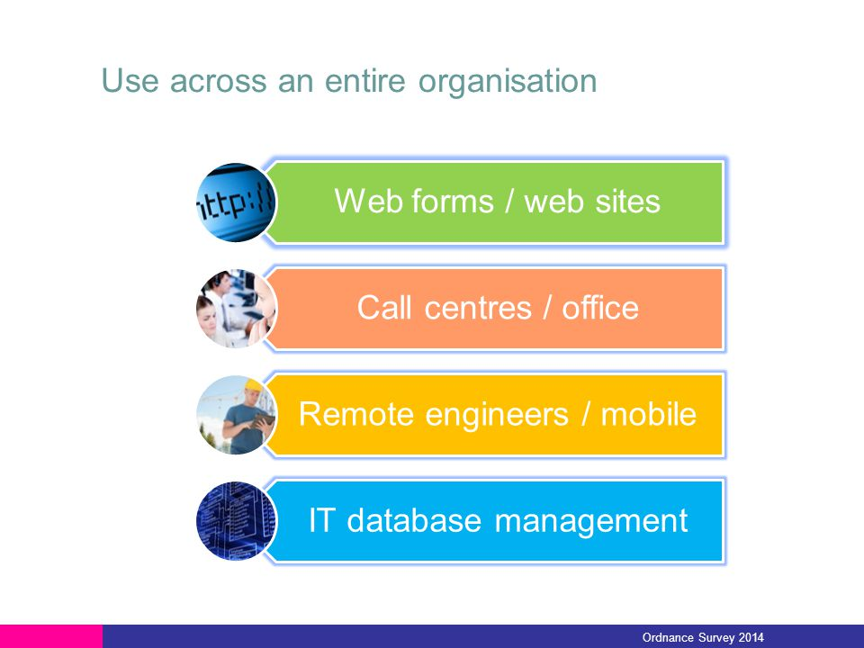 Use across an entire organisation Web forms / web sites Call centres / office Remote engineers / mobile IT database management Ordnance Survey 2014