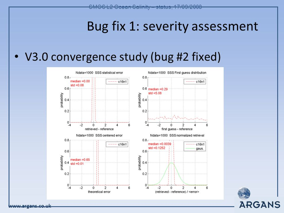 www.argans.co.uk SMOS L2 Ocean Salinity – status, 17/09/2008 Bug fix 1: severity assessment V3.0 convergence study (bug #2 fixed)‏