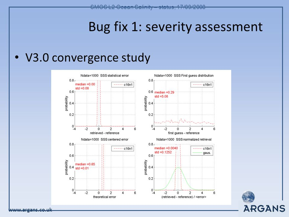 www.argans.co.uk SMOS L2 Ocean Salinity – status, 17/09/2008 Bug fix 1: severity assessment V3.0 convergence study