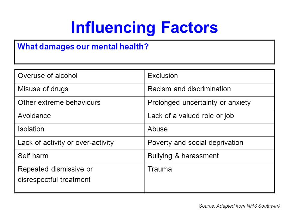Influencing Factors What damages our mental health.